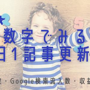 【数字と気持ちの変化で見る1日1記事更新】PV数・Google検索流入数・収益推移etcまとめ②