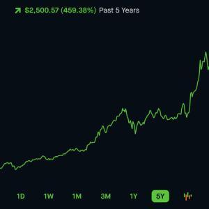 ついに株を買った話