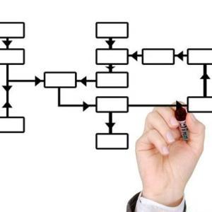 現役エンジニアが語る、アフィリエイトで論理構造を作る記事の書き方