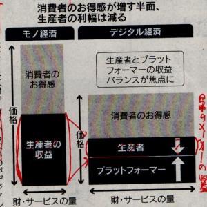 「安いニッポン」脱出するには、日本メーカーを支えないといけない