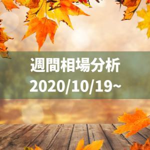 耐えて耐えて耐え忍ぶ秋【2020/10/19〜相場分析】
