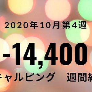 スキャルピング週間成績 -14,400 2020年10月第4週