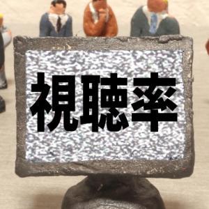鬼滅の刃無限列車テレビ放送(9月25日)の視聴率は?ネットの反応も紹介!