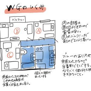 WG(シェアハウス)について