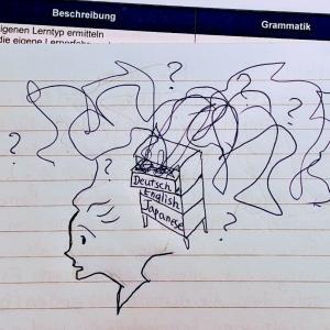 脳内引き出し