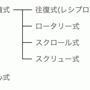 圧縮機(コンプレッサー)の種類と分類方法
