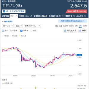キヤノンから配当金を頂きました・・・「日経マネー」誌10月号の塩漬け株特集