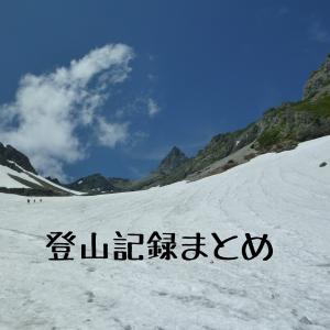 【山行記録】これまで登ってきた登山記録をまとめてみた〜フォートラベルまとめ〜