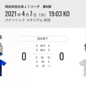 2021 J1 ガンバ 0-0 福岡戦(DAZN)