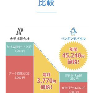 大手携帯会社と格安SIM【ペンギンモバイル】の料金比較