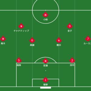 【考察】北海道コンサドーレ札幌ーベガルタ仙台。悔しすぎる引き分け。スーパーゴールがなぜ反則だったのかについても振り返る。