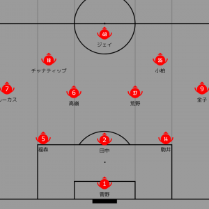 【考察】北海道コンサドーレ札幌ーガンバ大阪。長期休暇明けで敗戦。久しぶりの試合は課題だらけのゲームに。