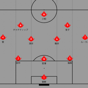 北海道コンサドーレ札幌後半戦開始っ!!赤黒と真の赤がぶつかった注目の一戦を振り返る