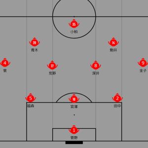 北海道コンサドーレ札幌─FC東京!カウンターサッカーを相手に意義深い勝利!ルヴァンカップの前哨戦を制した!