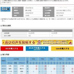 横浜F・マリノスが勝てば、確率アップ!!