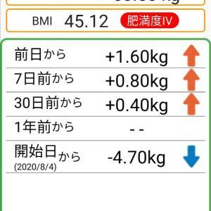 体重記録59日目
