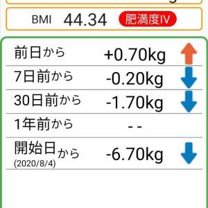 体重記録70日目