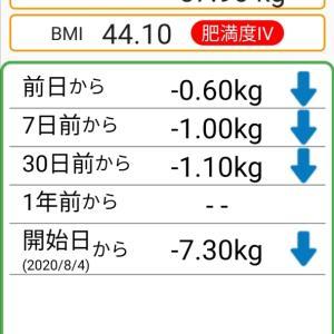 体重記録71 日目