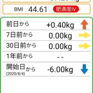 体重記録73日目