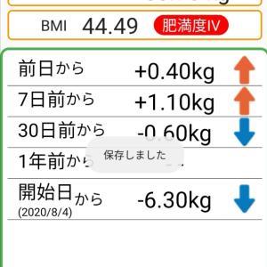 体重記録76日目