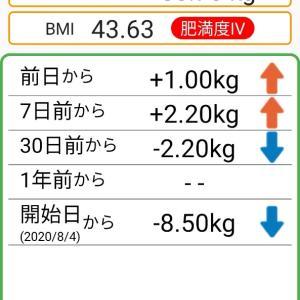 体重記録118日目