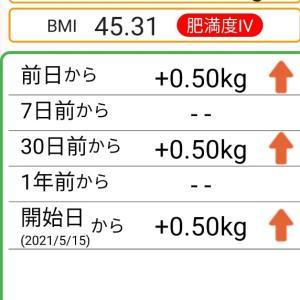 体重記録35日目