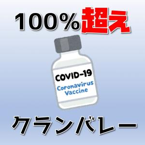1回目の接種率、100%超え。