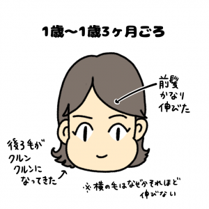 ツーちゃんの髪型の変遷
