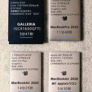 MacBook Air Appleシリコン M1について