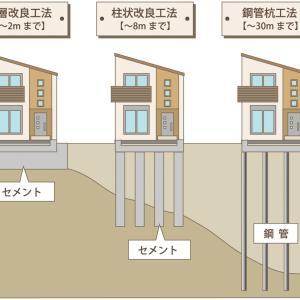 住宅選び~地盤~