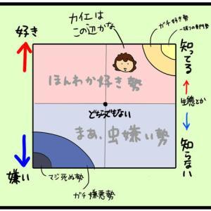 【虫記事OKな人向け】Gのにおい(前)【協力:wanisixさん】