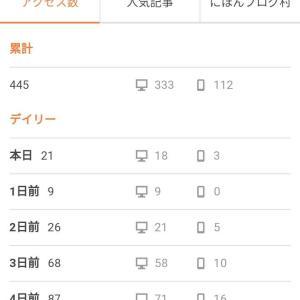 【7日目】アクセス数・にほんブログ村累計400人突破!!! アクセスして頂き、ありがとうございます!