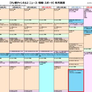 本日のフィギペディア グランプリシリーズ2020「総集編」を見逃した方へ
