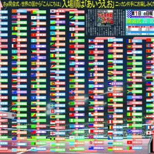 2021.7.23 東京オリンピック2020 開会式の国・地域別入場順一覧