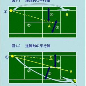 ダブルスの戦術・並行陣を極める 4.決めるボレーとつなぐボレー