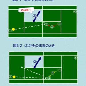 テニスダブルス3.雁行陣前衛の前後の動きとポジショニング(位置)