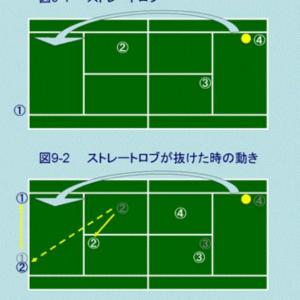 女子ダブルスにも有効 テニスの戦術 9.ロブに対するポジショニング