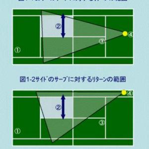 テニスダブルス 雁行陣のボレーポジションの基本