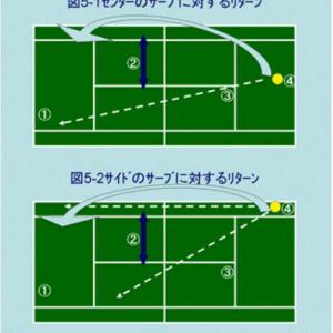 テニス女子ダブルスでも有効・リターンのコースとレシーバーのポジショニング