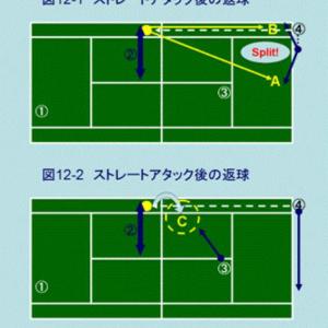 ダブルス雁行陣の戦術 12.ストレートアタック