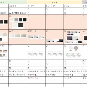 【メーカー6社】キッチン比較まとめ【黒系ワークトップ】