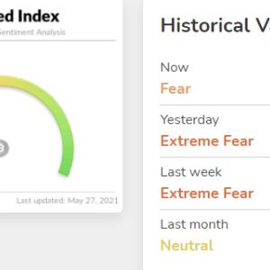 仮想通貨の恐怖&強欲指数について