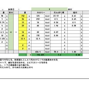 レシピ【エビマヨ】