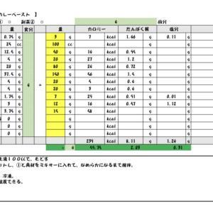 適当レシピ【グリーンカレーペースト】