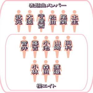 櫻坂46 1stシングル 表題曲メンバー/フォーメーション