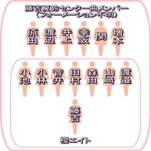 櫻坂46 1stシングル カップリング曲 センター/3列目メンバー