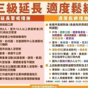 台湾のレベル3は7/26に延長しますが、店内食事など一部の制限緩和
