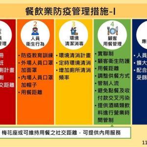 台湾のレベル3制限緩和ガイド①飲食店