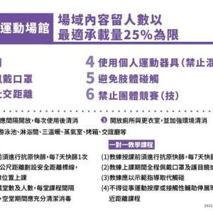 台湾のレベル3制限緩和ガイド②ジム、スポーツセンターなど