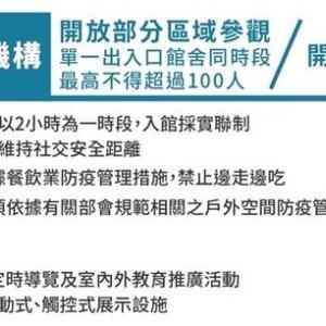台湾のレベル3制限緩和ガイド④博物館&美術館